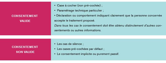 declaration de consentement parental