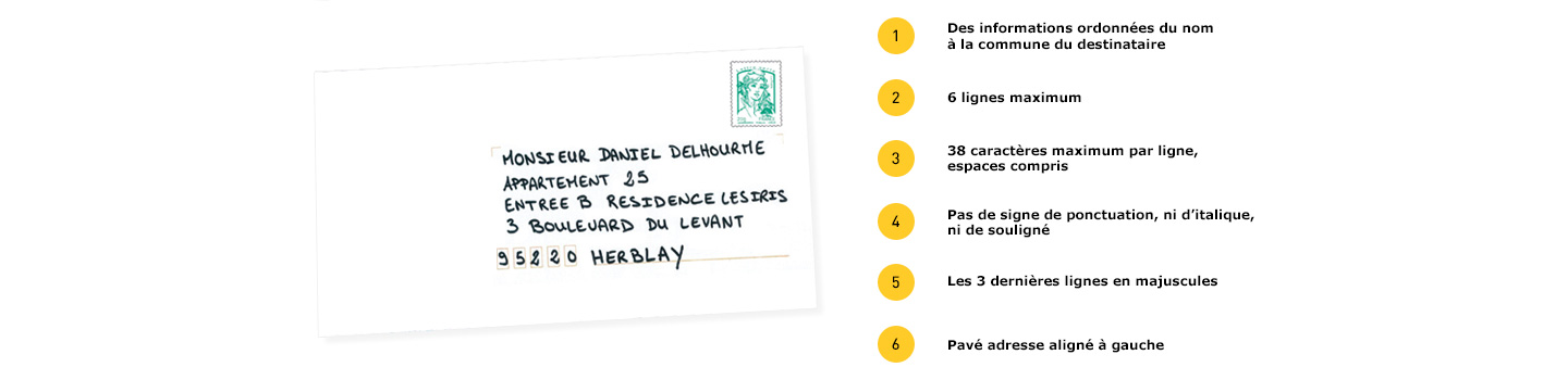 exemple lettre adresse
