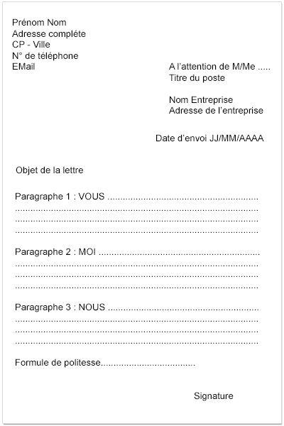 la lettre exemple