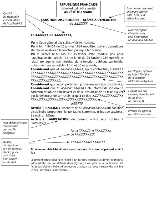 modele lettre demande retraite fonction publique territoriale