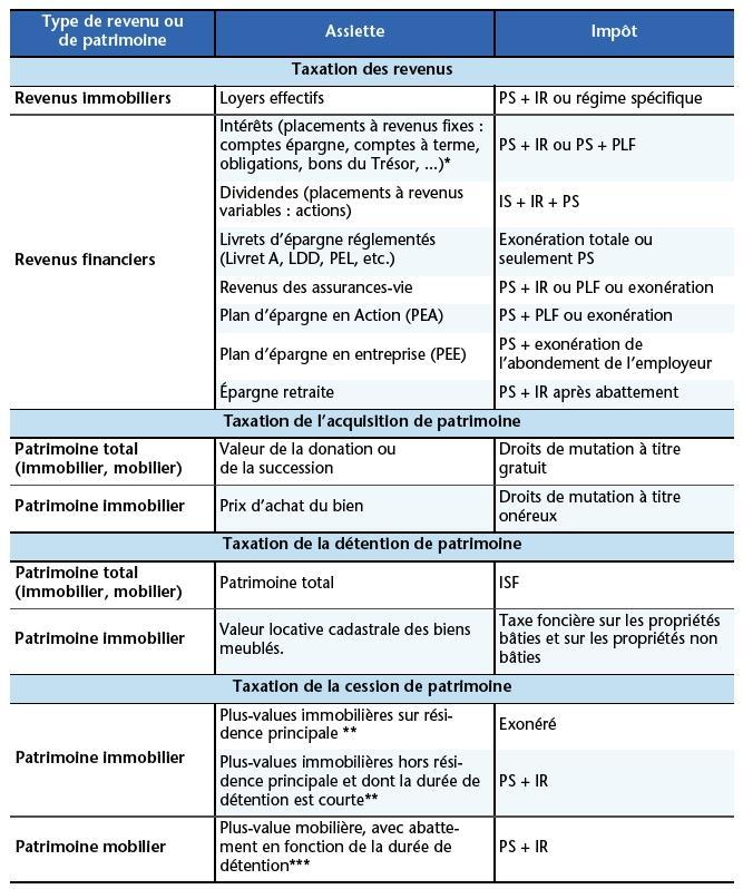 Modele Reconnaissance De Dette Entre Particulier Gratuit Modele De
