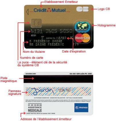 Online casino registration bonus