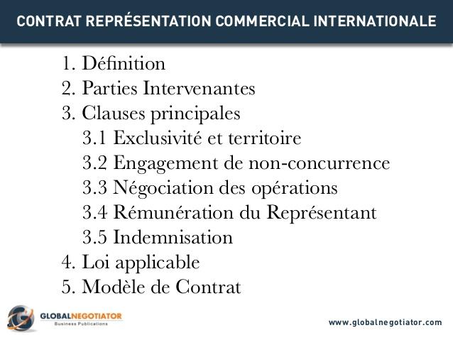 exemple de mandat de representation