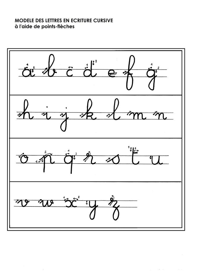 lettre maternelle - Modele de lettre type