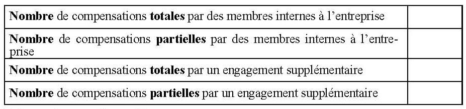modele lettre conge parental belgique - Modele de lettre type